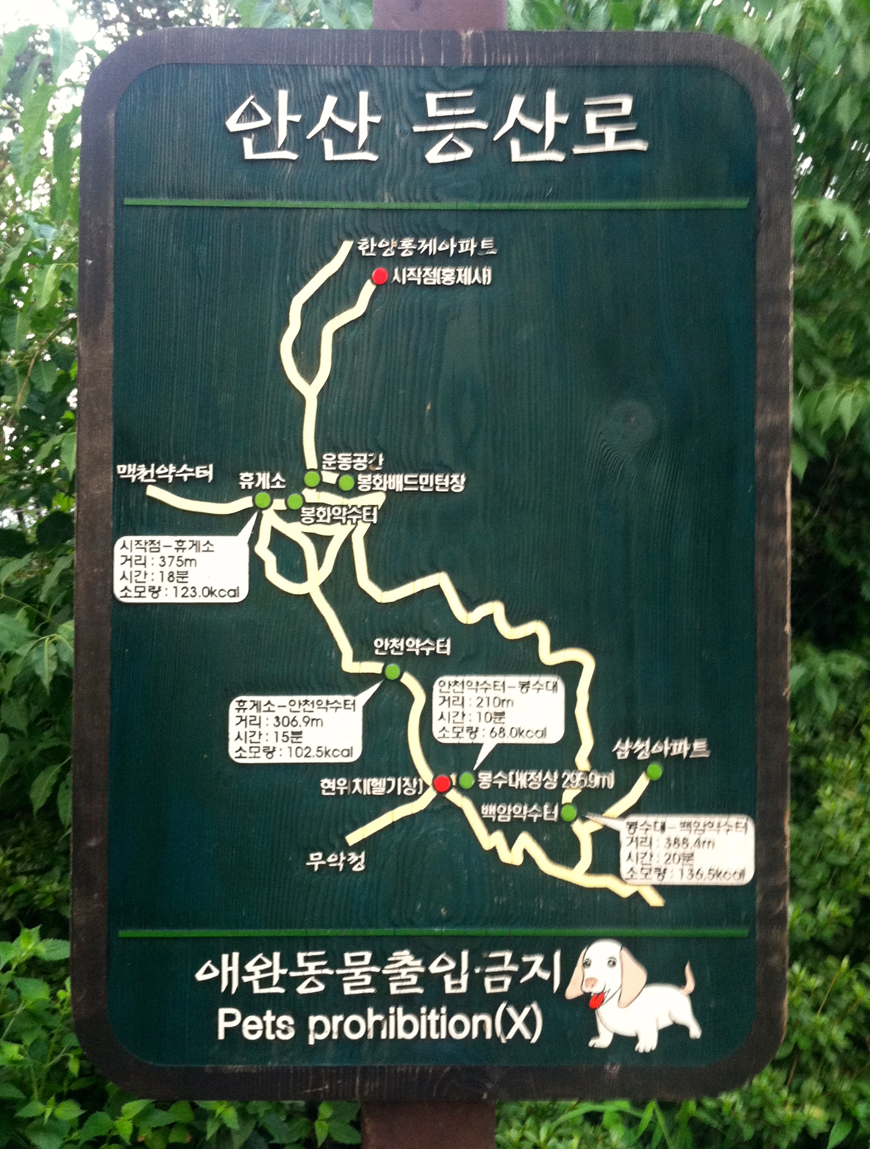 Ansan trail map tasty adventures